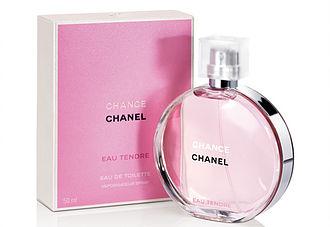 лицензионная парфюмерия оптом